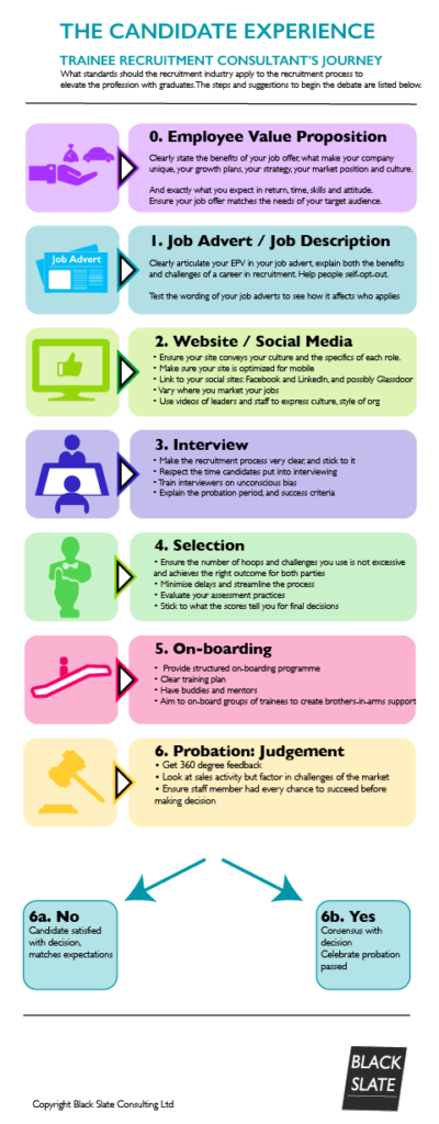 cand-experience-infographic